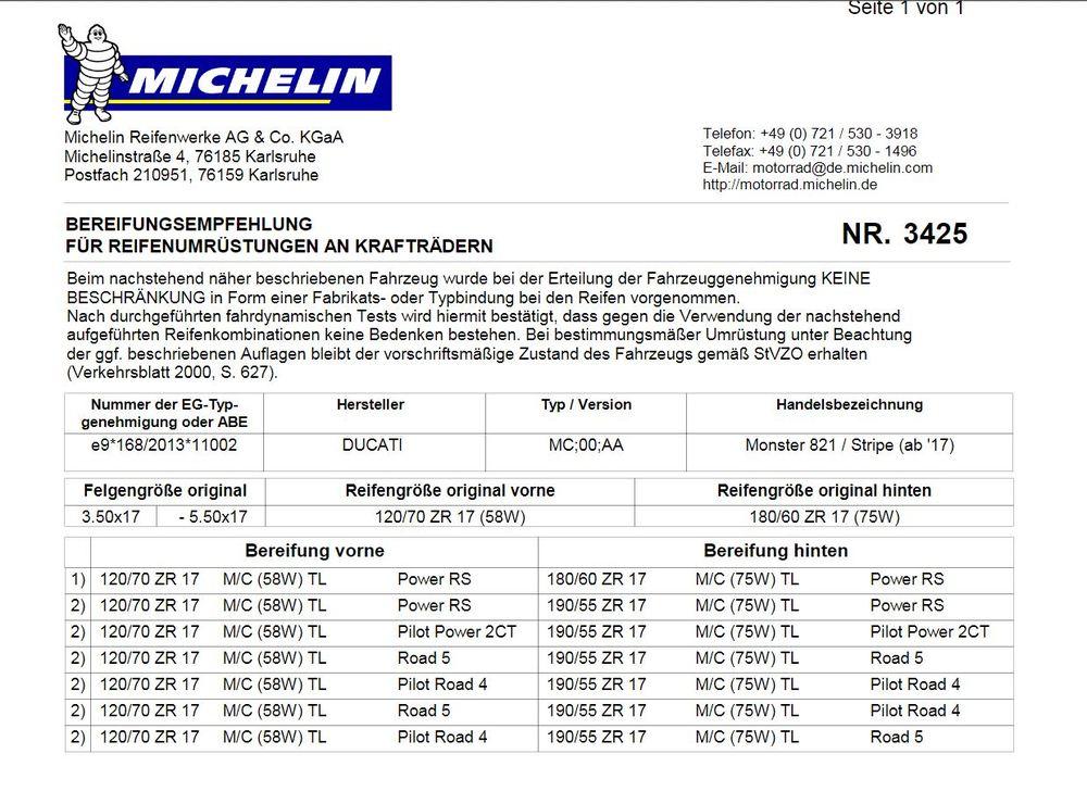 MICHELIN-Freigaben_Monster_821.JPG